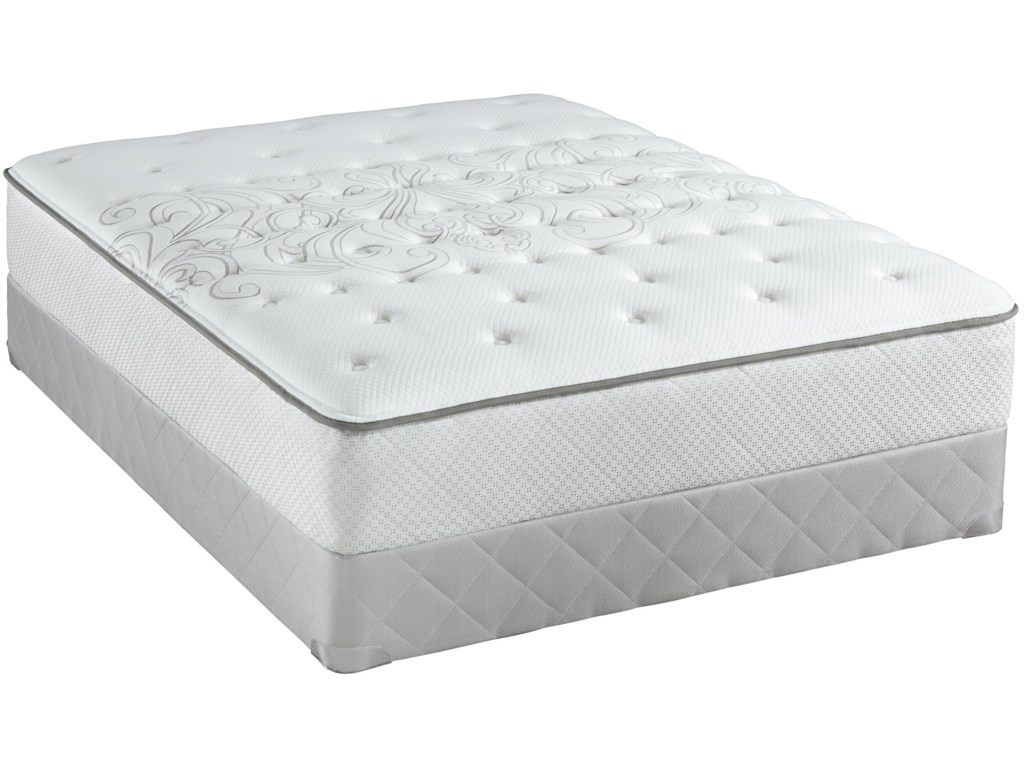 Where to buy a mattress brief buying tips the best for Best places to buy mattresses